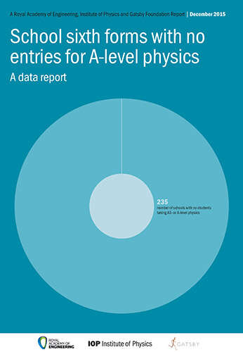 Cover image for School Sixth Forms With No entries for A-level Physics report