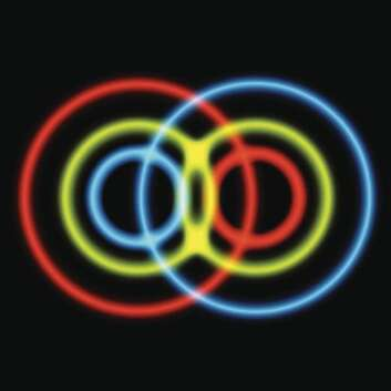 Three circles within each other, different coloured outlines, overlapping.